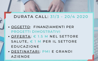 Call straordinaria ESA Business Applications: lo Spazio risponde al Covid19